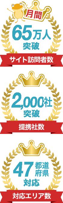 サイト訪問者数月間44万人突破!提携社数2,000社突破!対応エリア数47都道府県対応!
